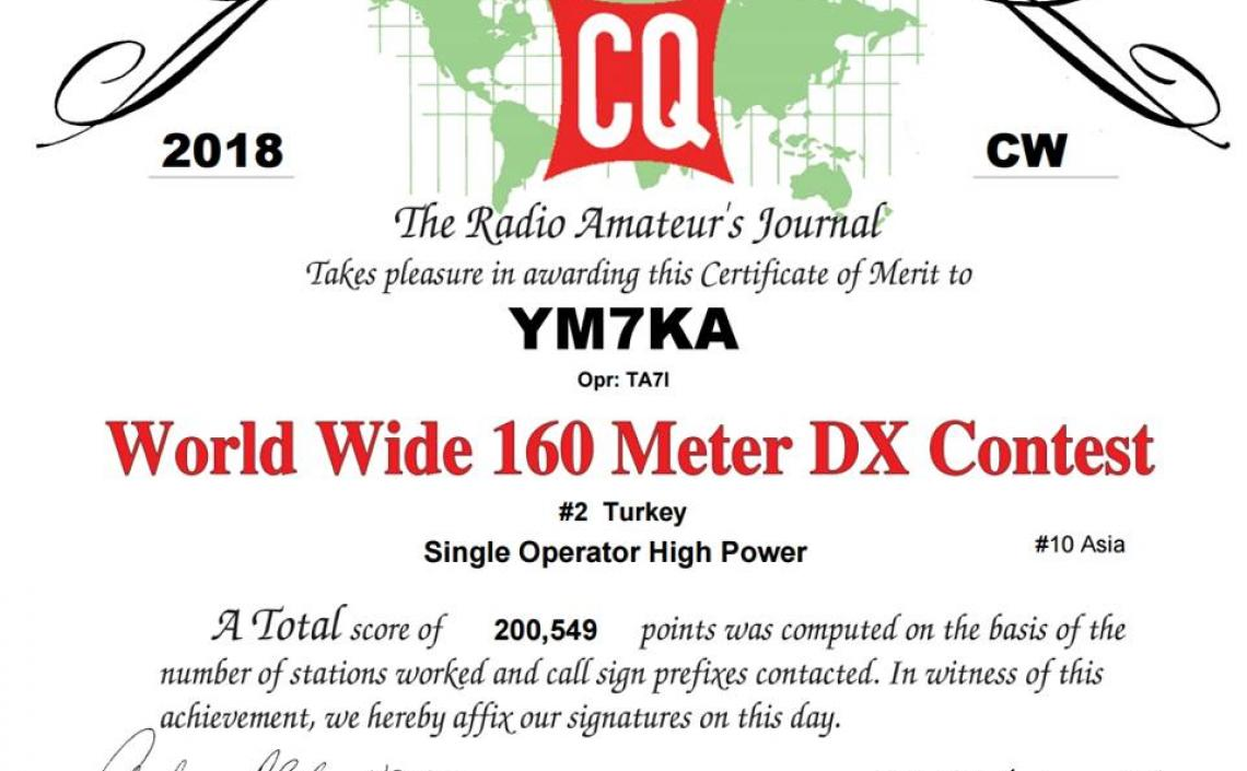 CQ World Wide 160-Meter Contest CW 2018 VIA YM7KA